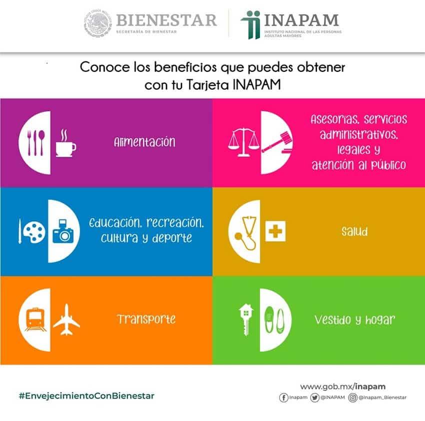 Descuentos y beneficios INAPAM para los adultos mayores.