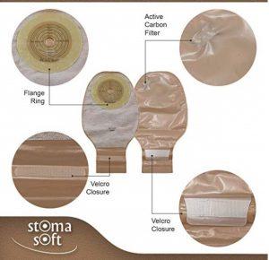 Bolsas de Colostomía