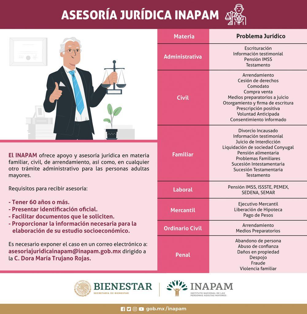 Asesoría jurídica INAPAM